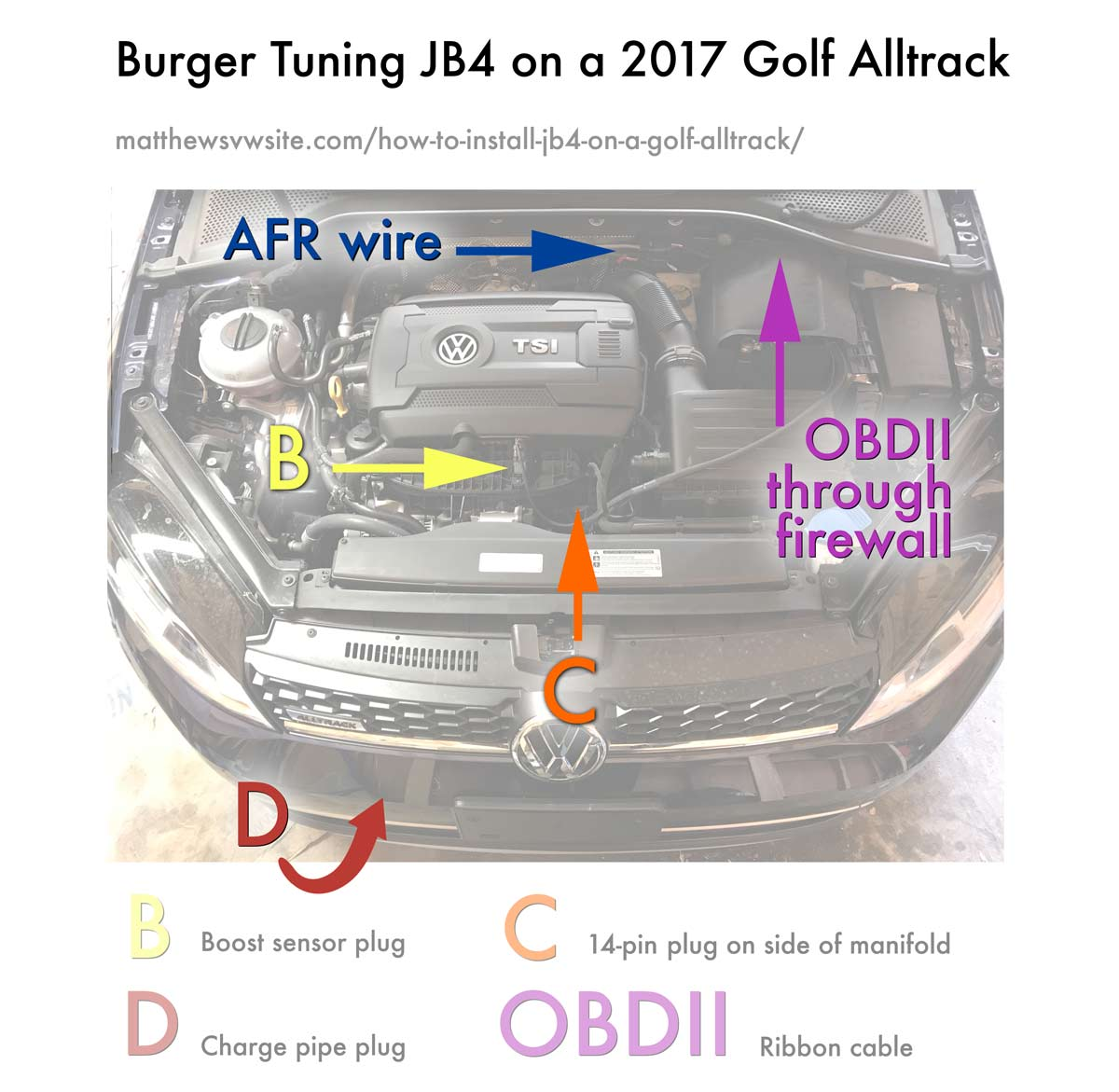 jb4 install overview plugs 3 - How to Install JB4 on a Golf Alltrack