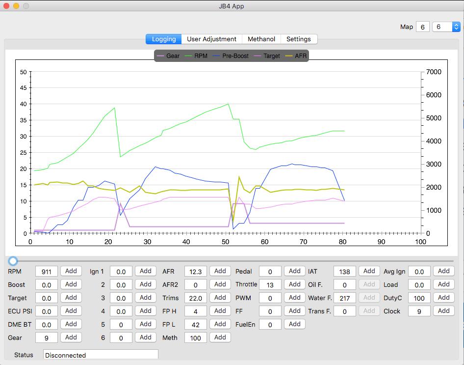 JB4 logged data - 2017 Alltrack manual transmission WOT